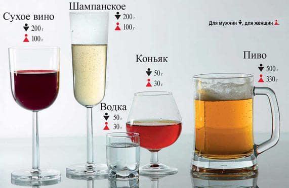 Доза алкоголя для страдающих эпилепсией